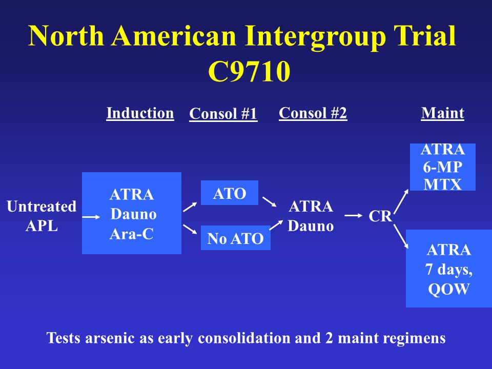North American Intergroup Trial