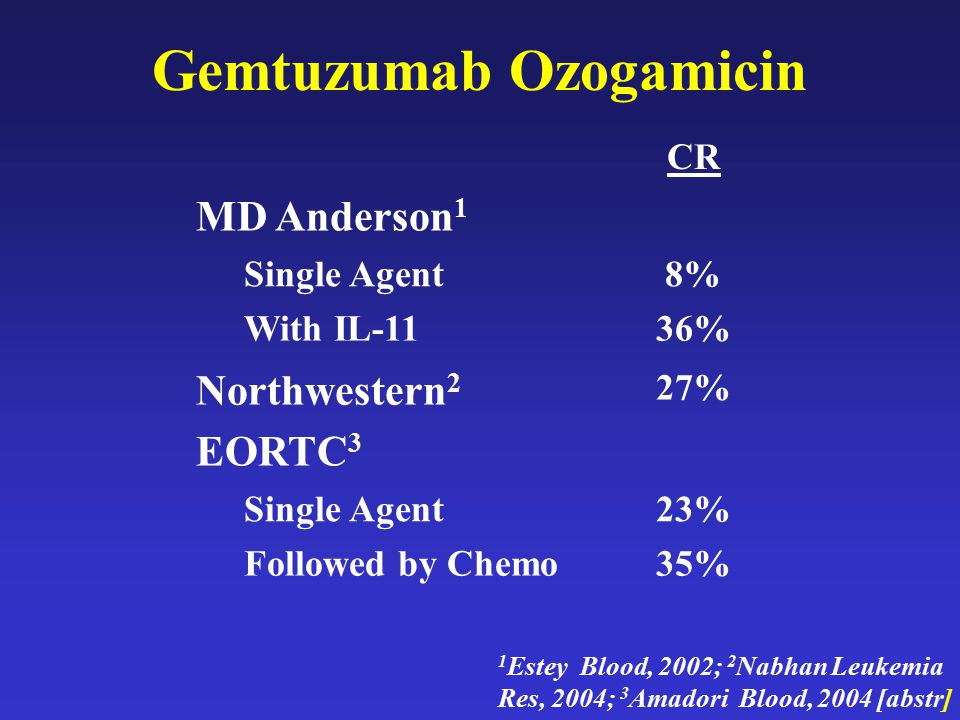 Gemtuzumab Ozogamicin