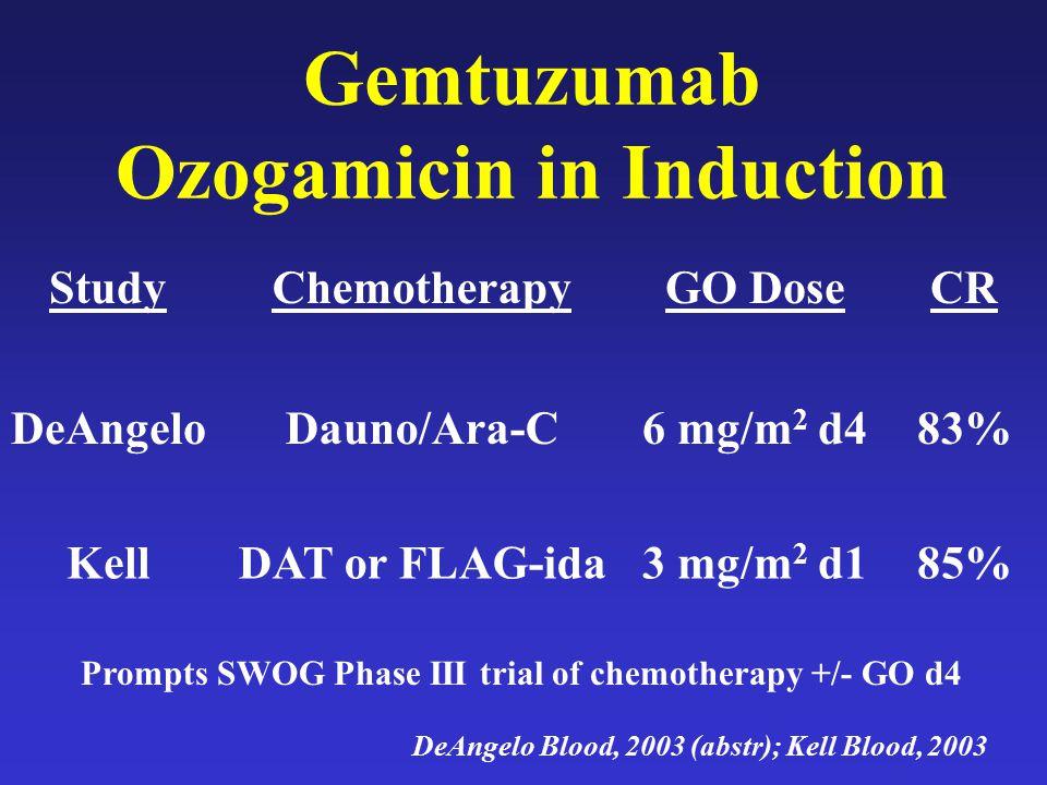 Gemtuzumab Ozogamicin in Induction