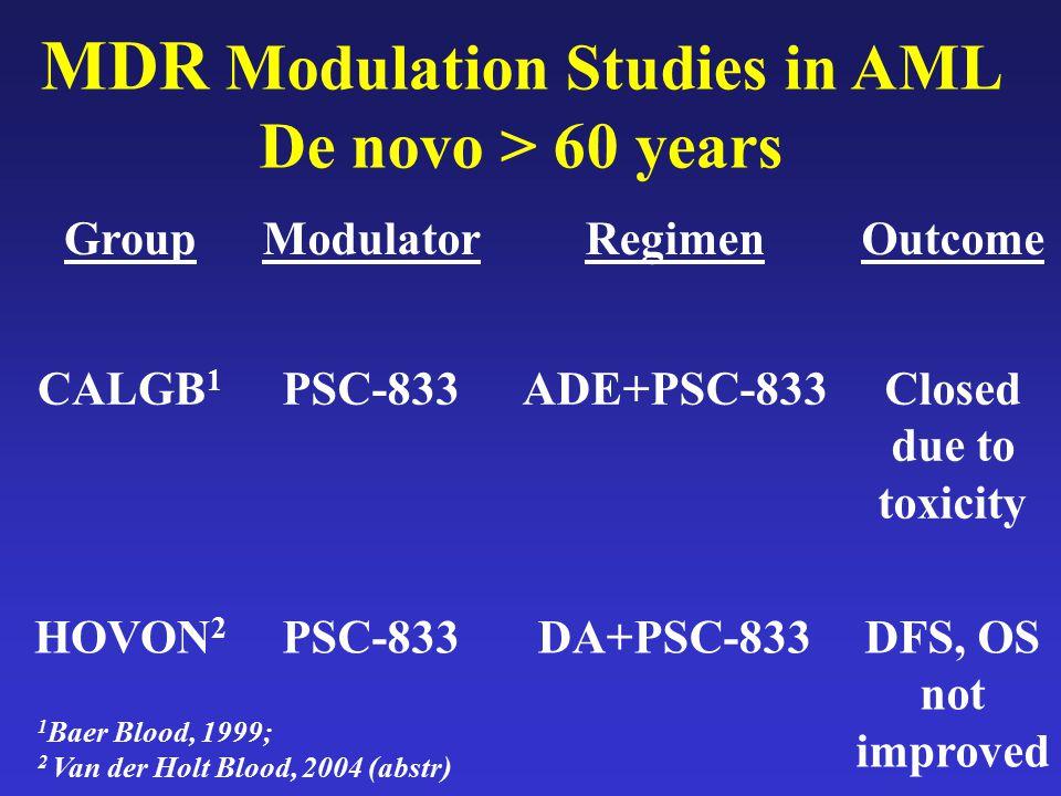 MDR Modulation Studies in AML De novo > 60 years