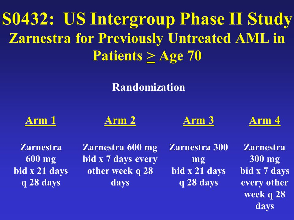 S0432: US Intergroup Phase II Study Zarnestra for Previously Untreated AML in Patients > Age 70