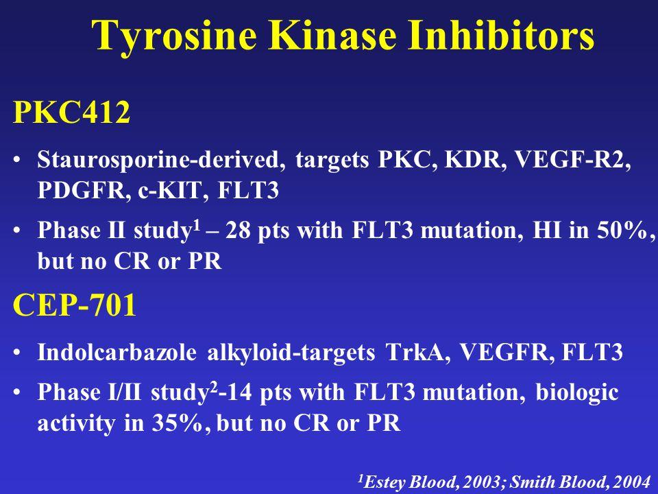 Tyrosine Kinase Inhibitors