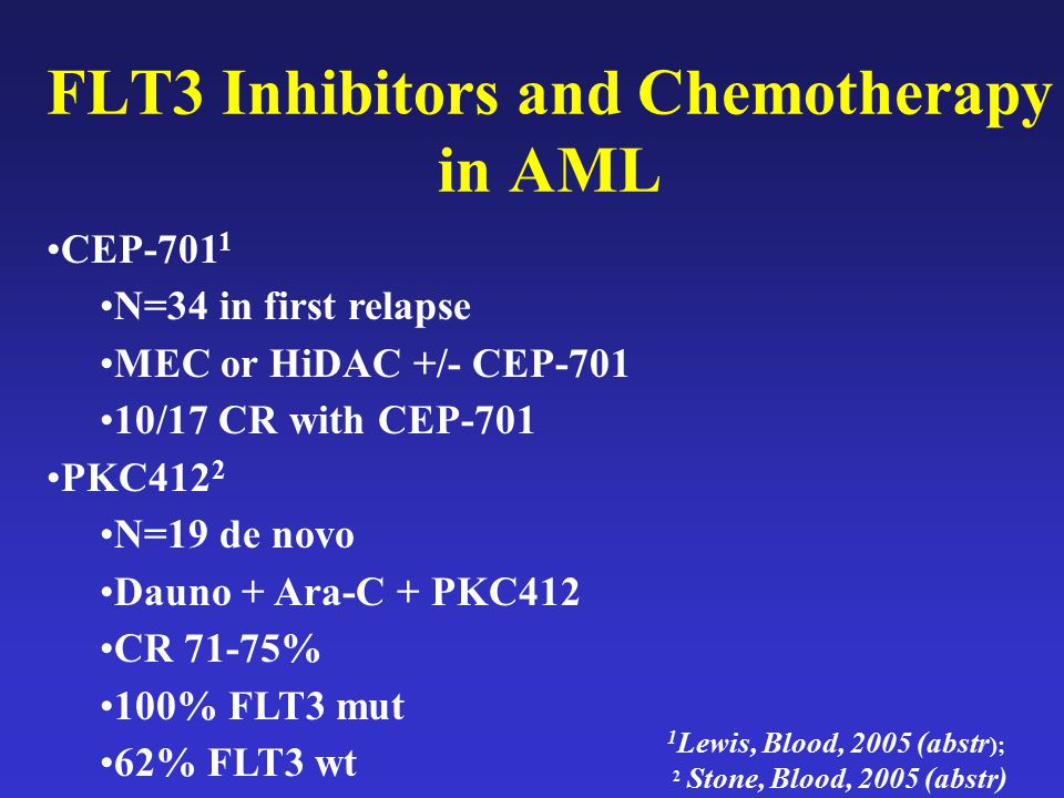 FLT3 Inhibitors and Chemotherapy in AML