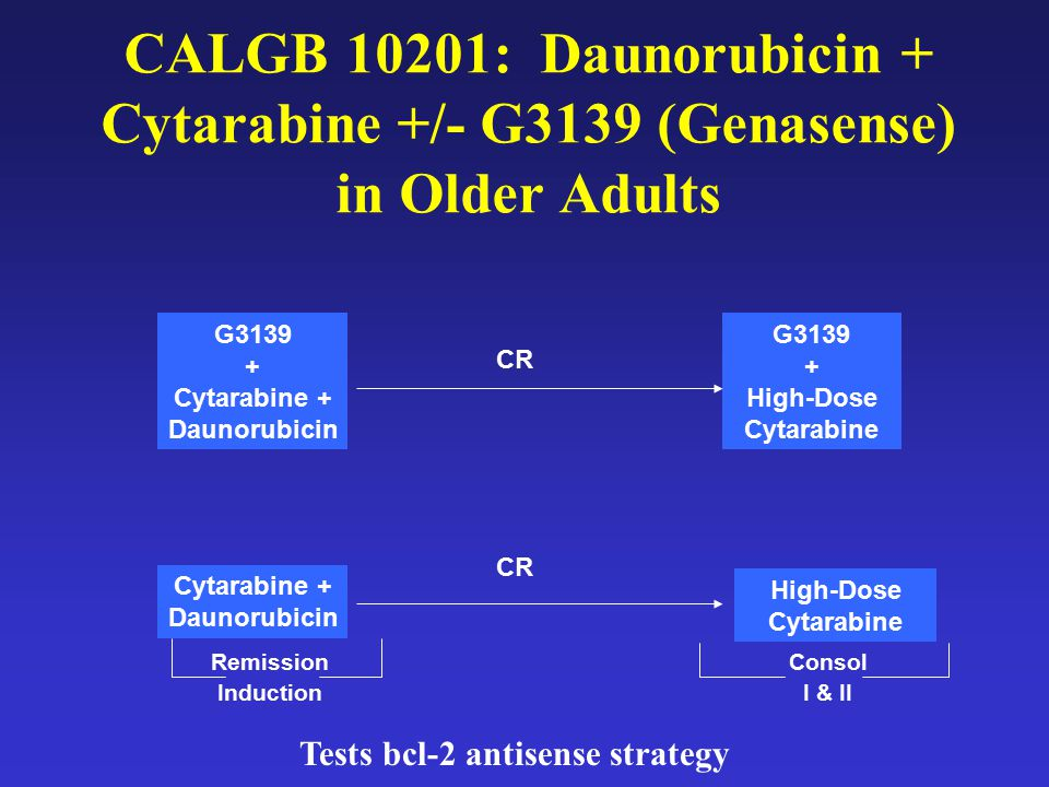 CALGB 10201: Daunorubicin + Cytarabine +/- G3139 (Genasense) in Older Adults