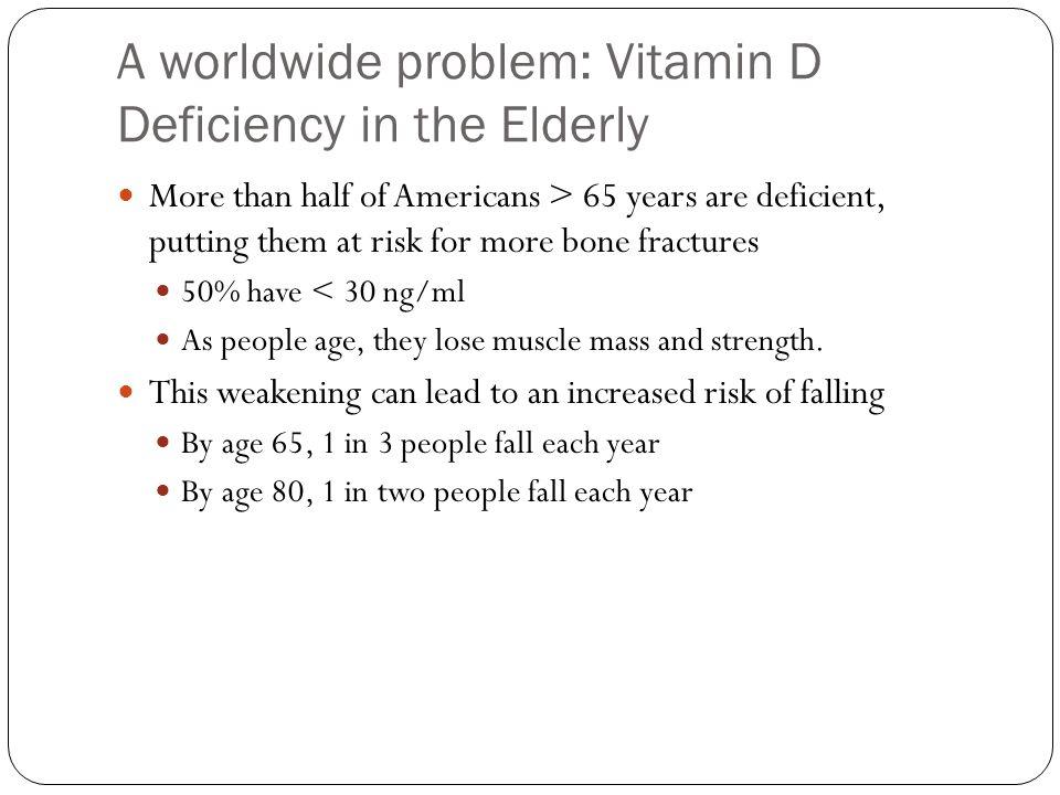 A worldwide problem: Vitamin D Deficiency in the Elderly
