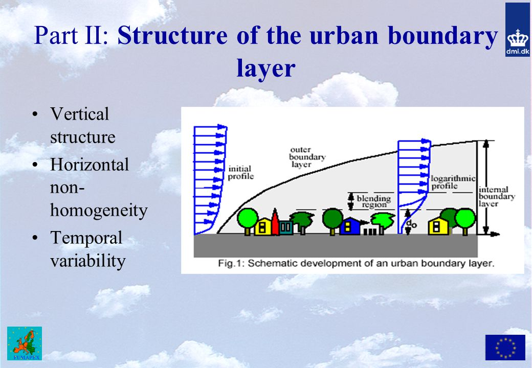 Part II: Structure of the urban boundary layer