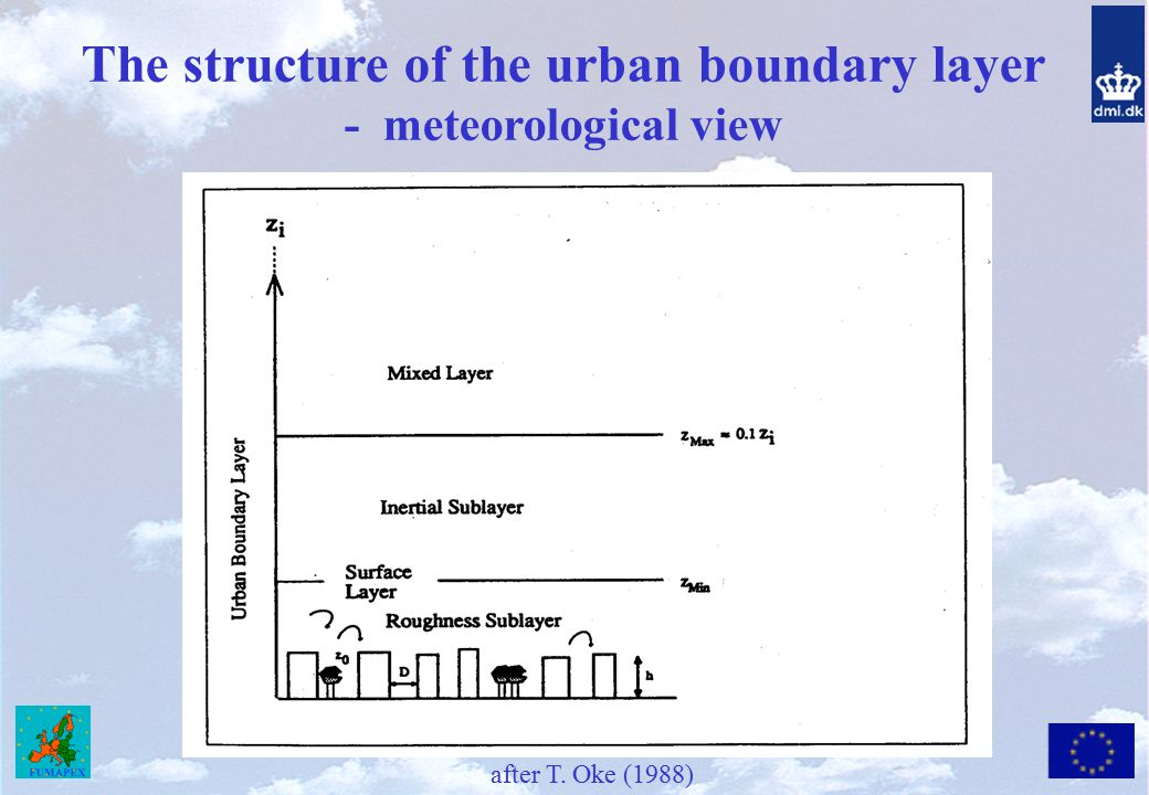 The structure of the urban boundary layer - meteorological view