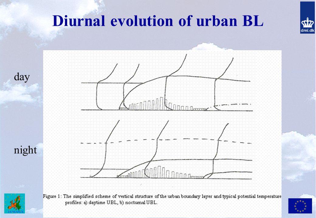 Diurnal evolution of urban BL