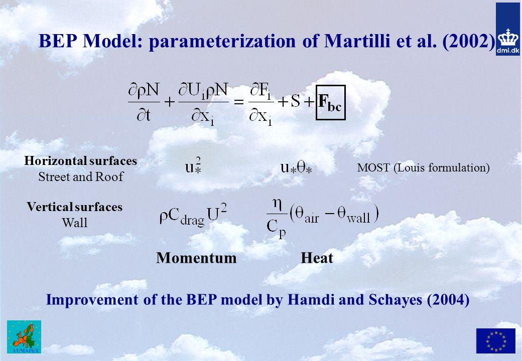 BEP Model: parameterization of Martilli et al. (2002)