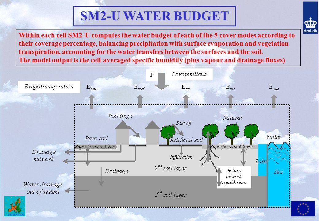 SM2-U WATER BUDGET