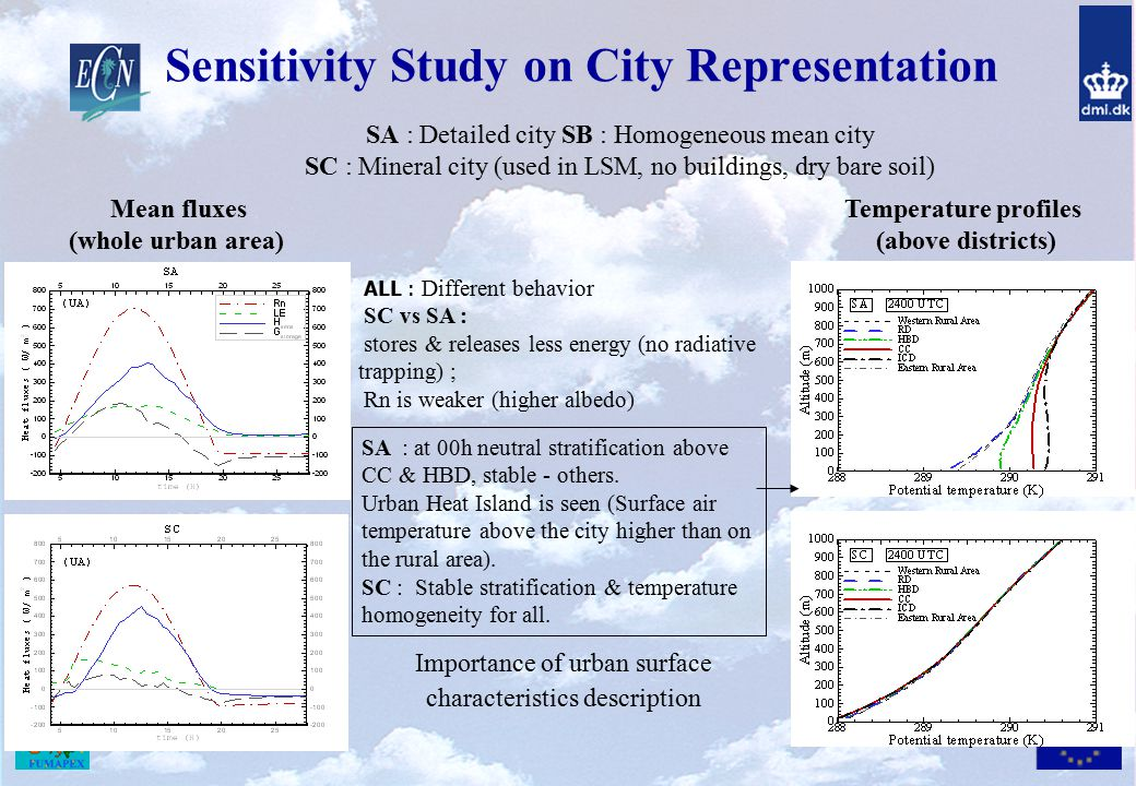 Sensitivity Study on City Representation