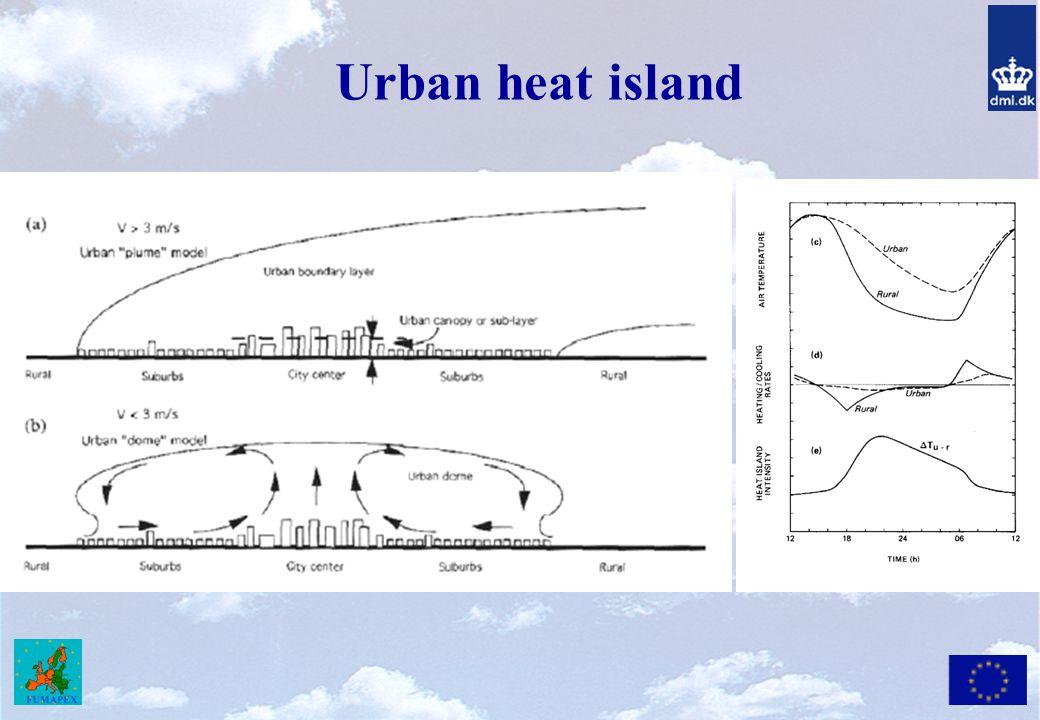 Urban heat island