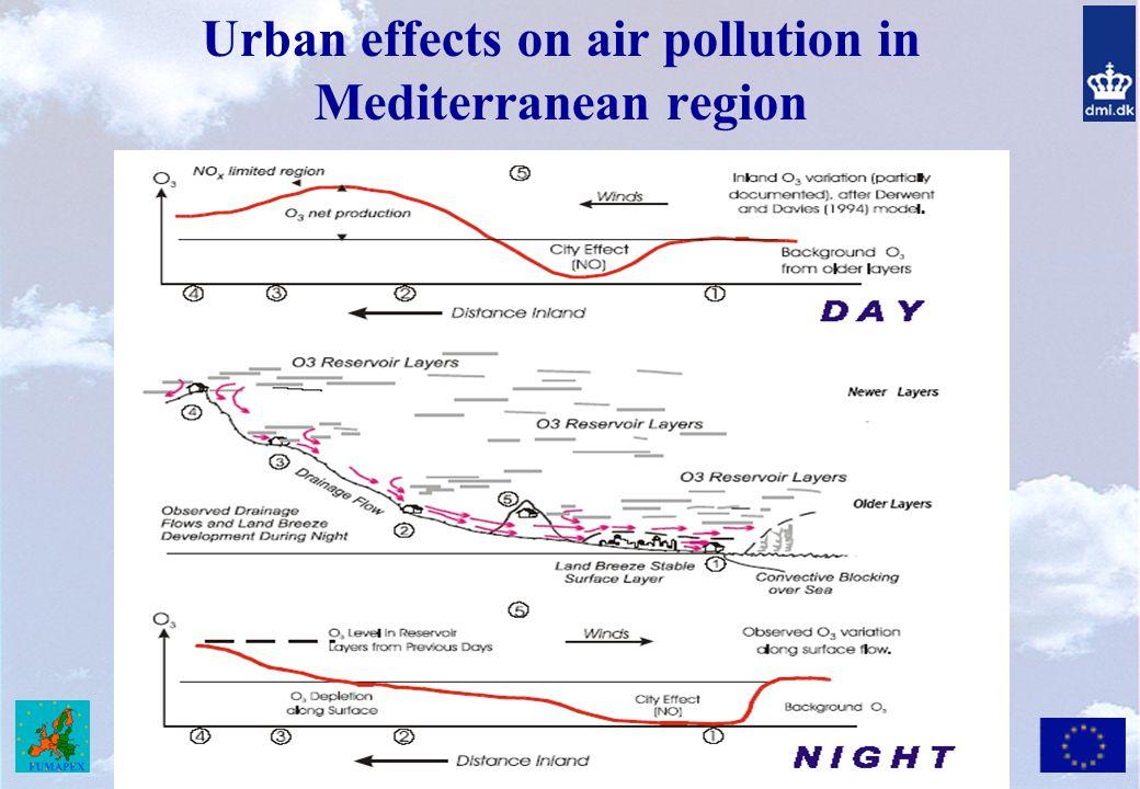 Urban effects on air pollution in Mediterranean region