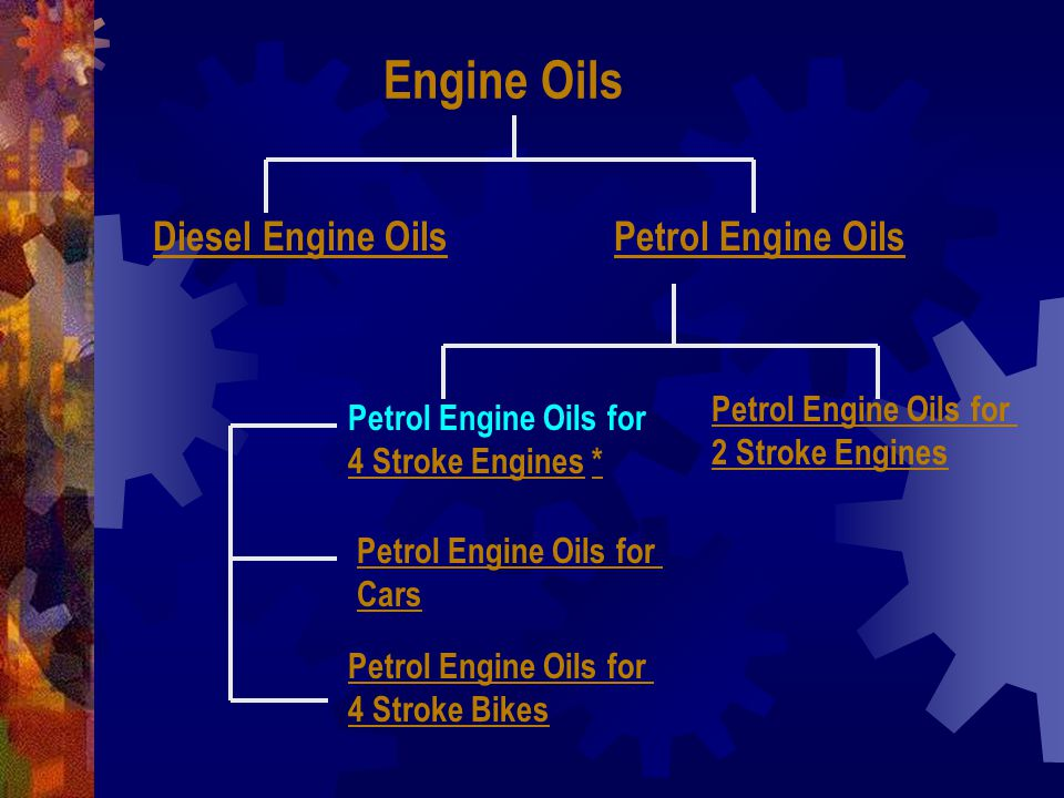 Engine Oils Diesel Engine Oils Petrol Engine Oils