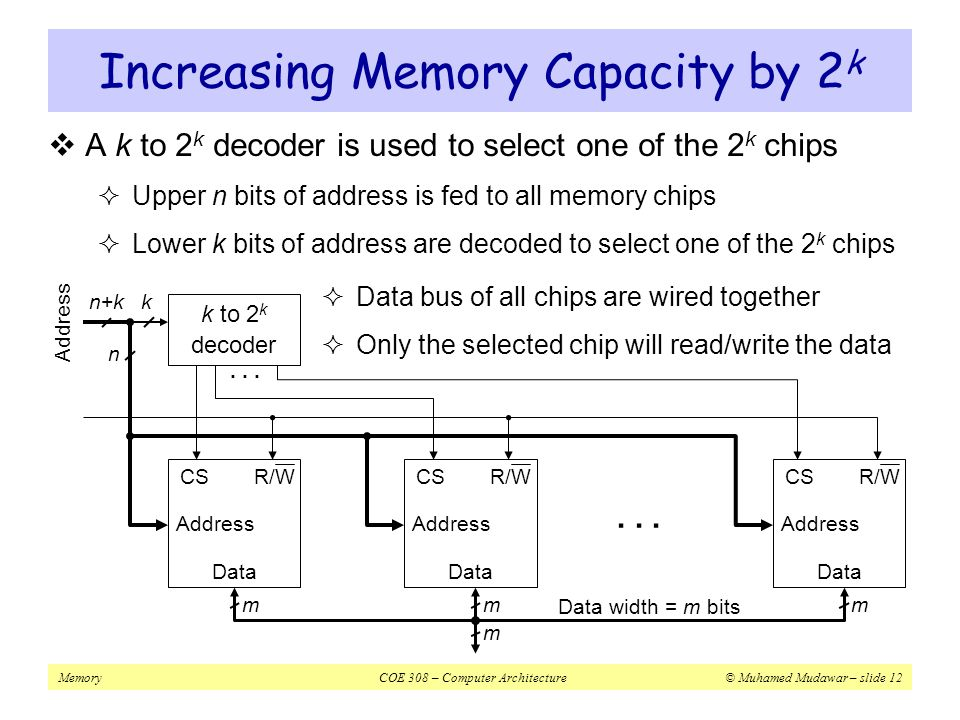 Increasing Memory Capacity by 2k