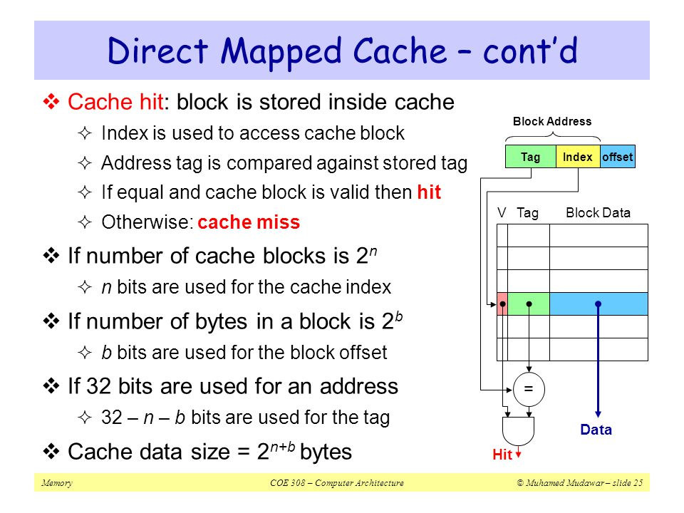 Direct Mapped Cache – cont'd
