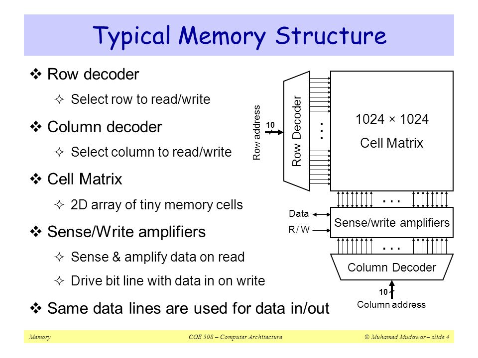 Typical Memory Structure