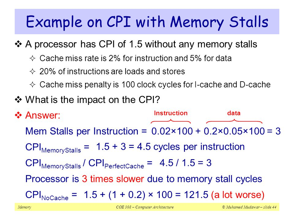 Example on CPI with Memory Stalls