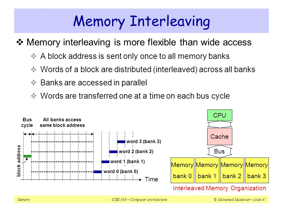 Interleaved Memory Organization