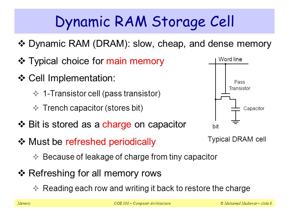 Dynamic RAM Storage Cell
