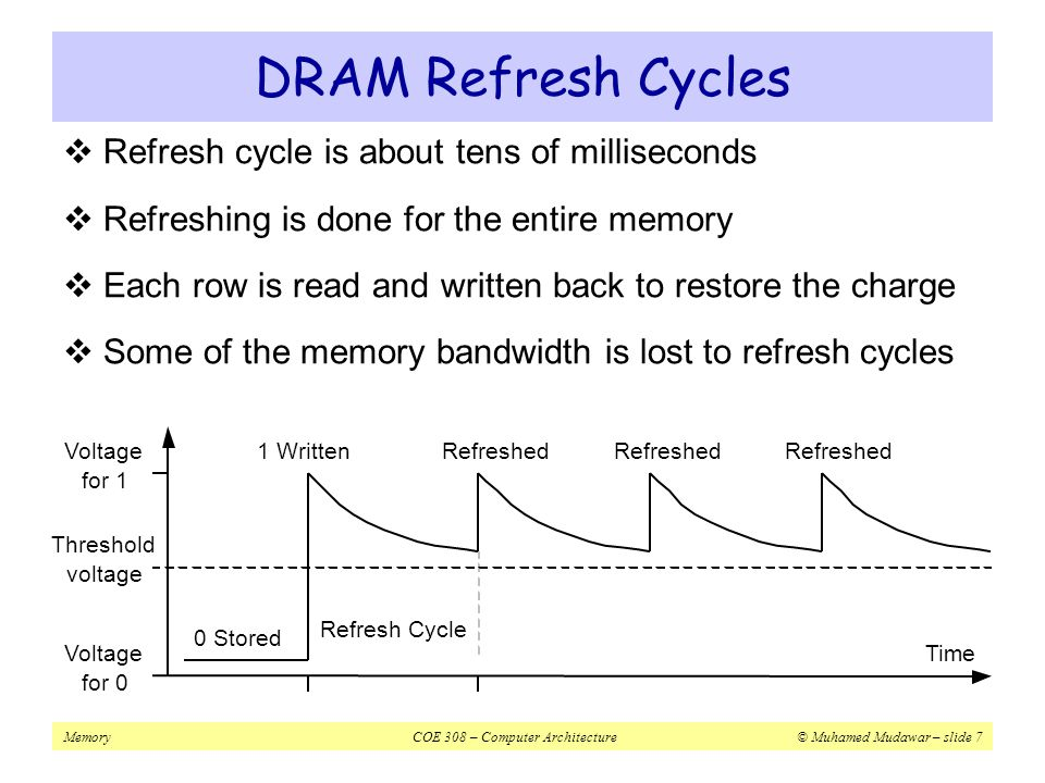 DRAM Refresh Cycles Refresh cycle is about tens of milliseconds