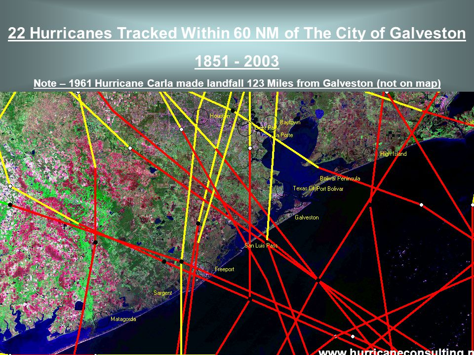 22 Hurricanes Tracked Within 60 NM of The City of Galveston
