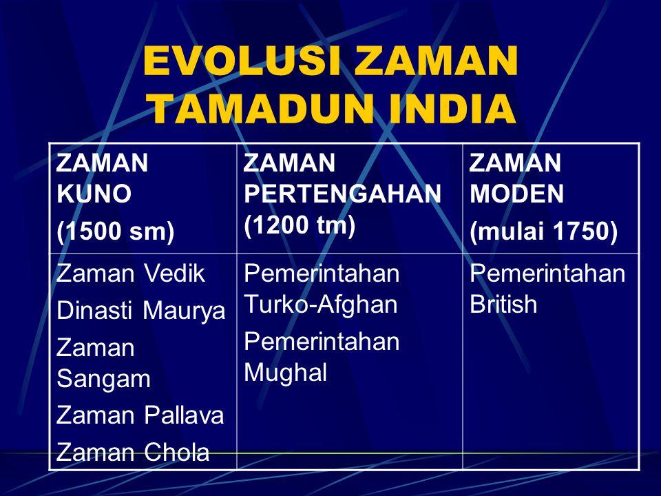 EVOLUSI ZAMAN TAMADUN INDIA
