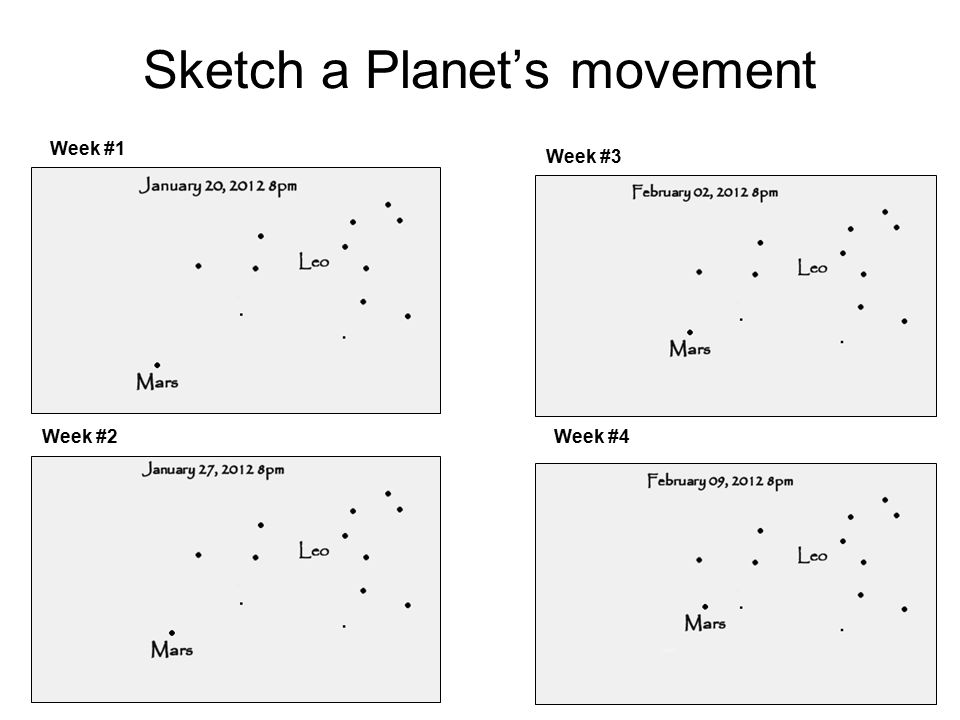 Sketch a Planet's movement