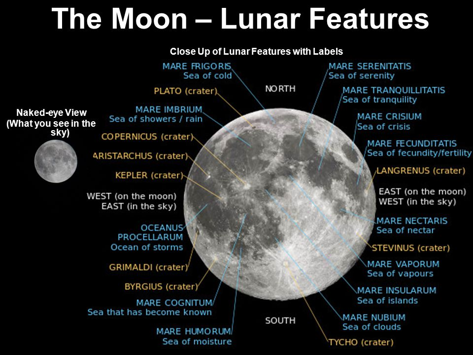 The Moon – Lunar Features