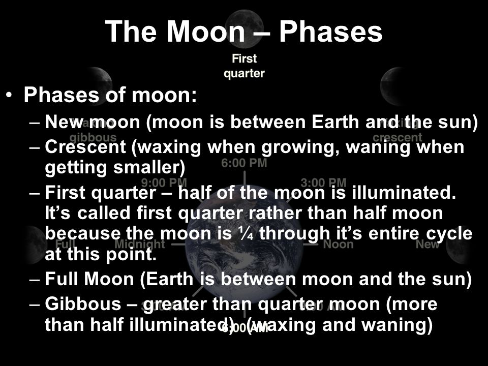 The Moon – Phases Phases of moon: