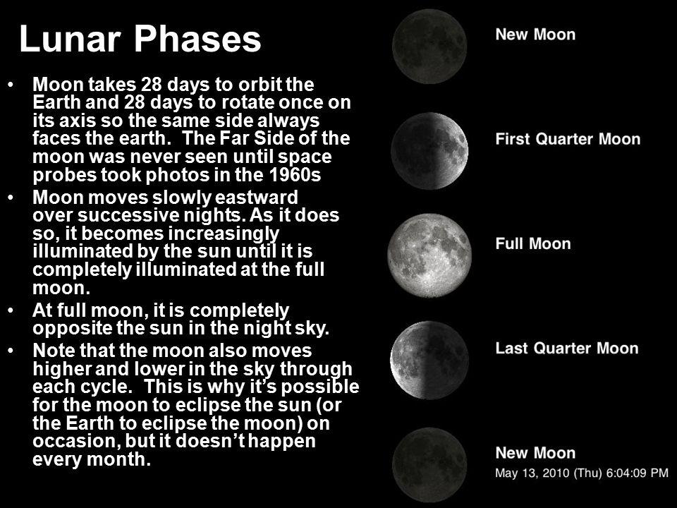 Lunar Phases