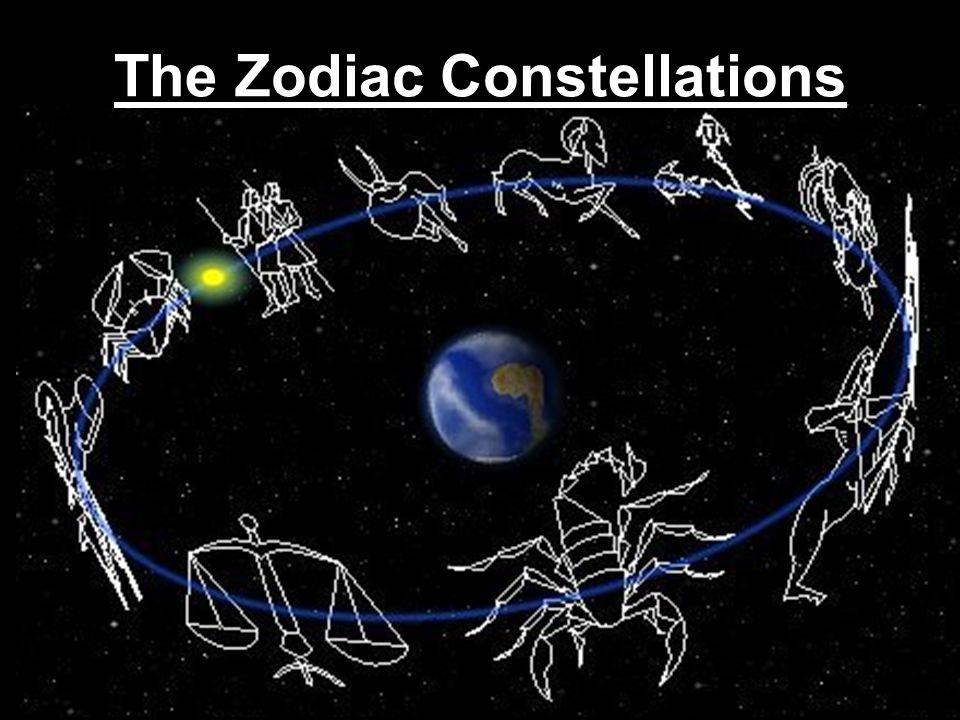 The Zodiac Constellations