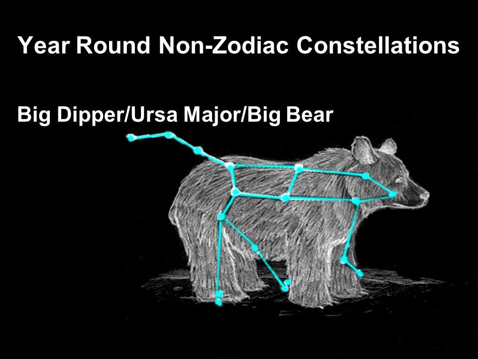 Year Round Non-Zodiac Constellations