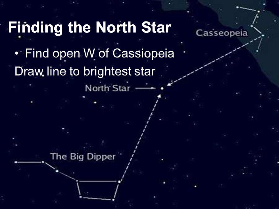 Finding the North Star Finding the North Star Finding the North Star