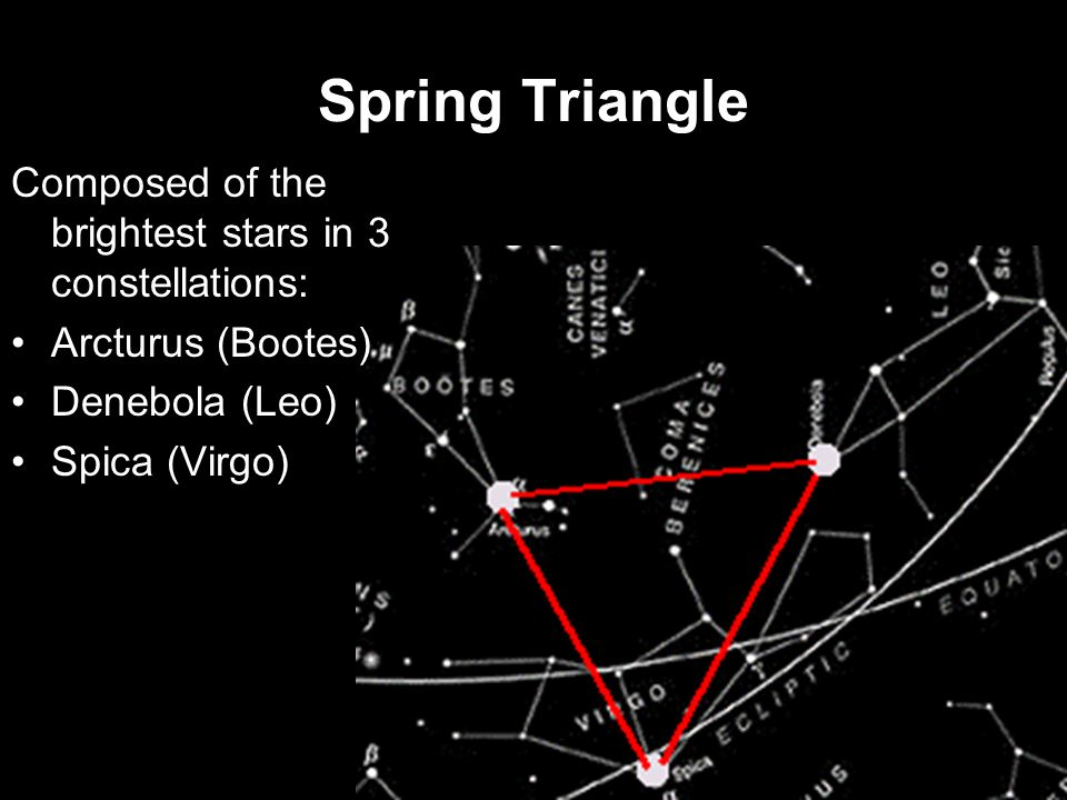 Spring Triangle Composed of the brightest stars in 3 constellations: