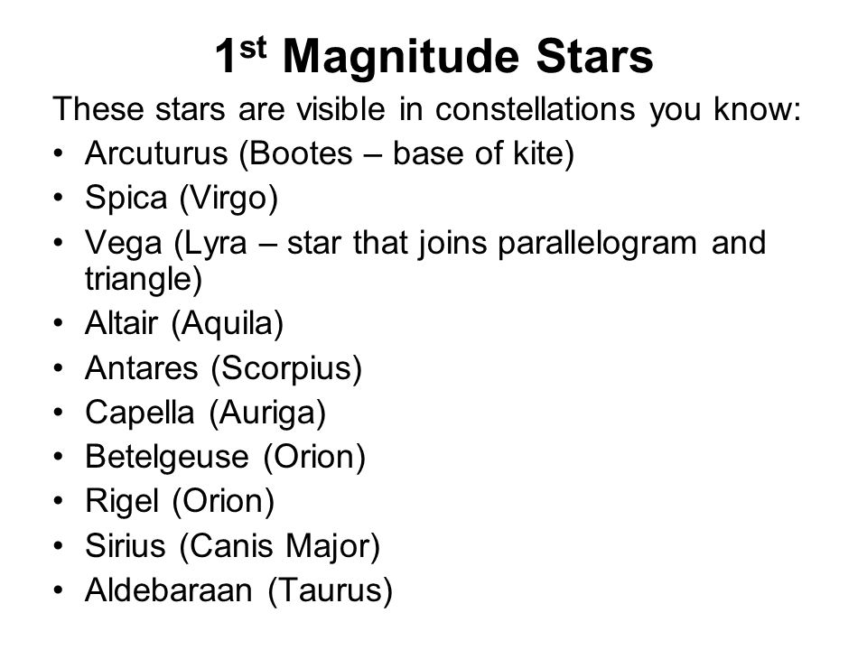 1st Magnitude Stars These stars are visible in constellations you know: Arcuturus (Bootes – base of kite)
