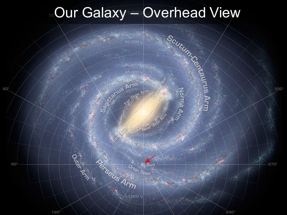 Our Galaxy – Overhead View