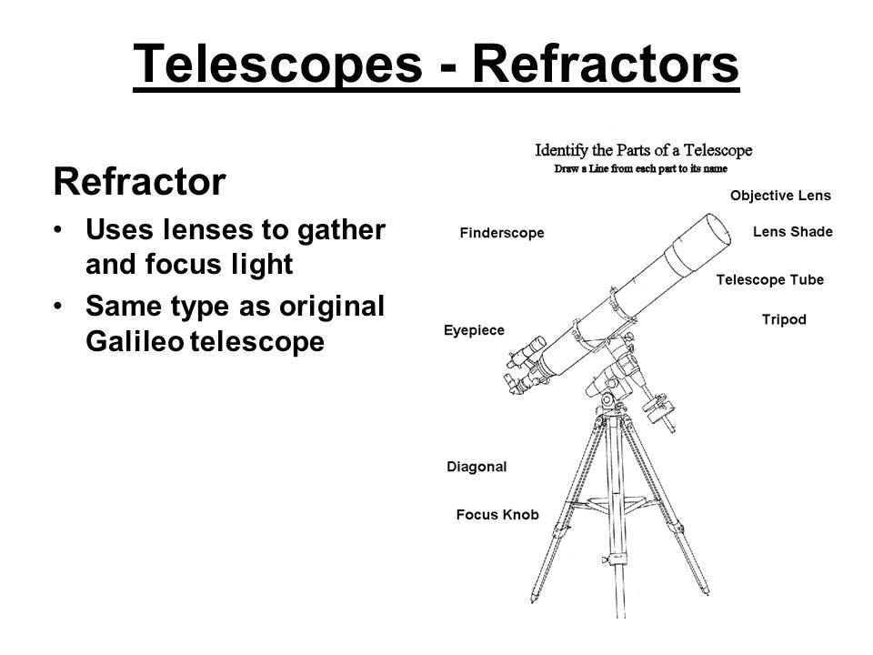Telescopes - Refractors