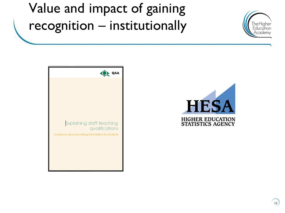 Value and impact of gaining recognition – institutionally