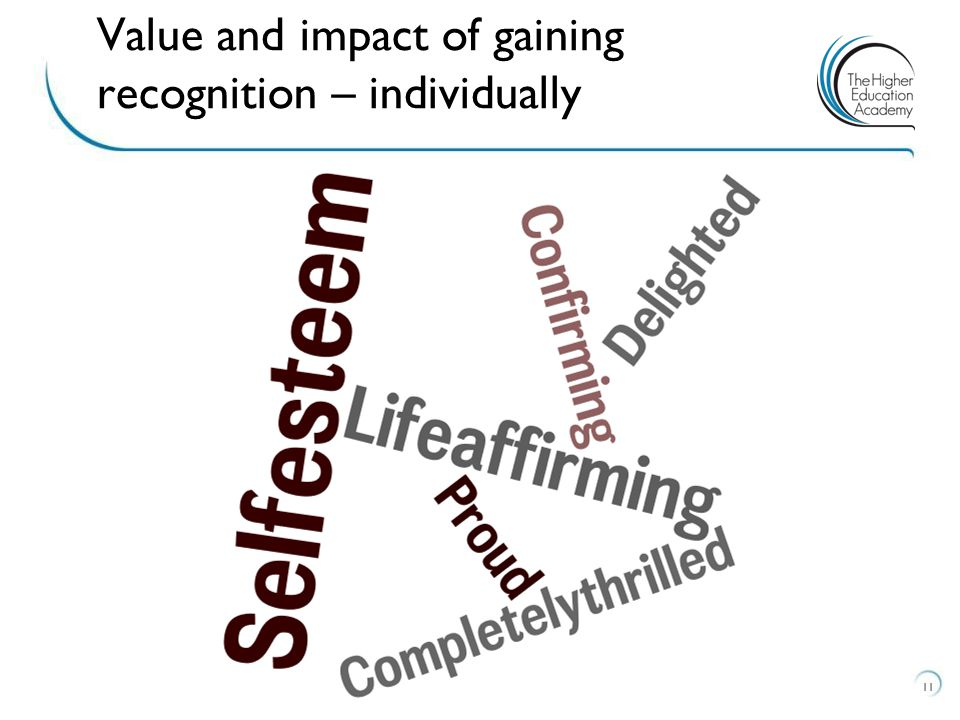 Value and impact of gaining recognition – individually