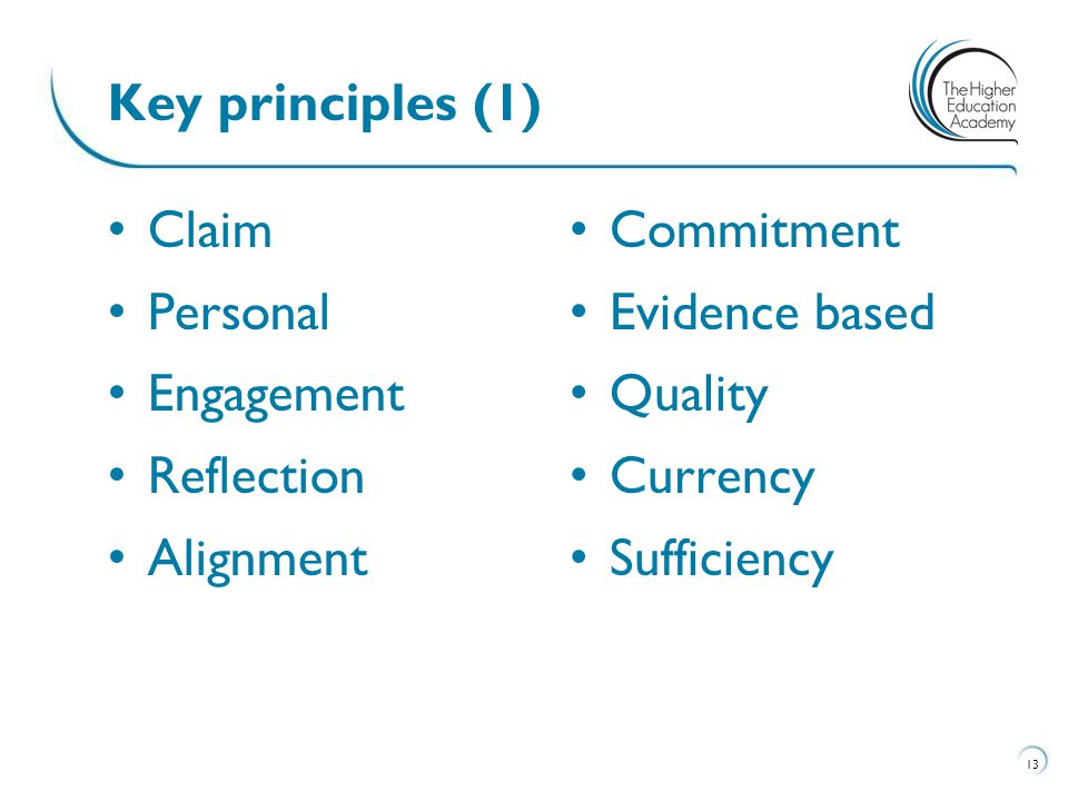 Key principles (1) Claim Personal Engagement Reflection Alignment