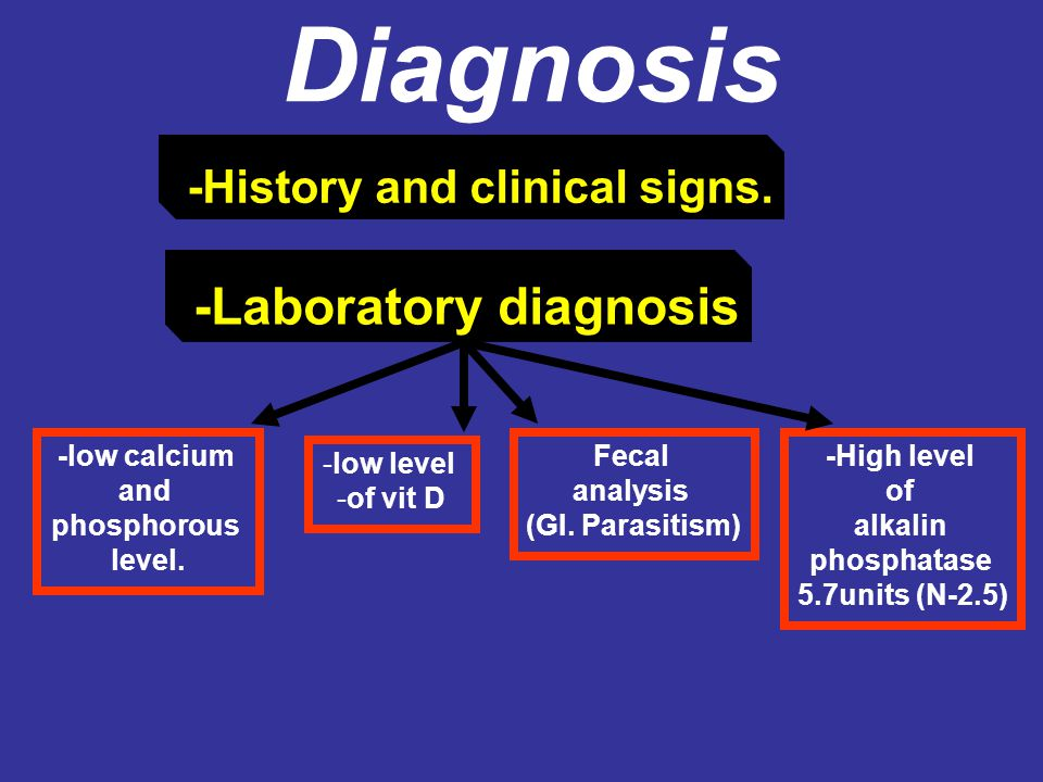 Diagnosis -Laboratory diagnosis -History and clinical signs.