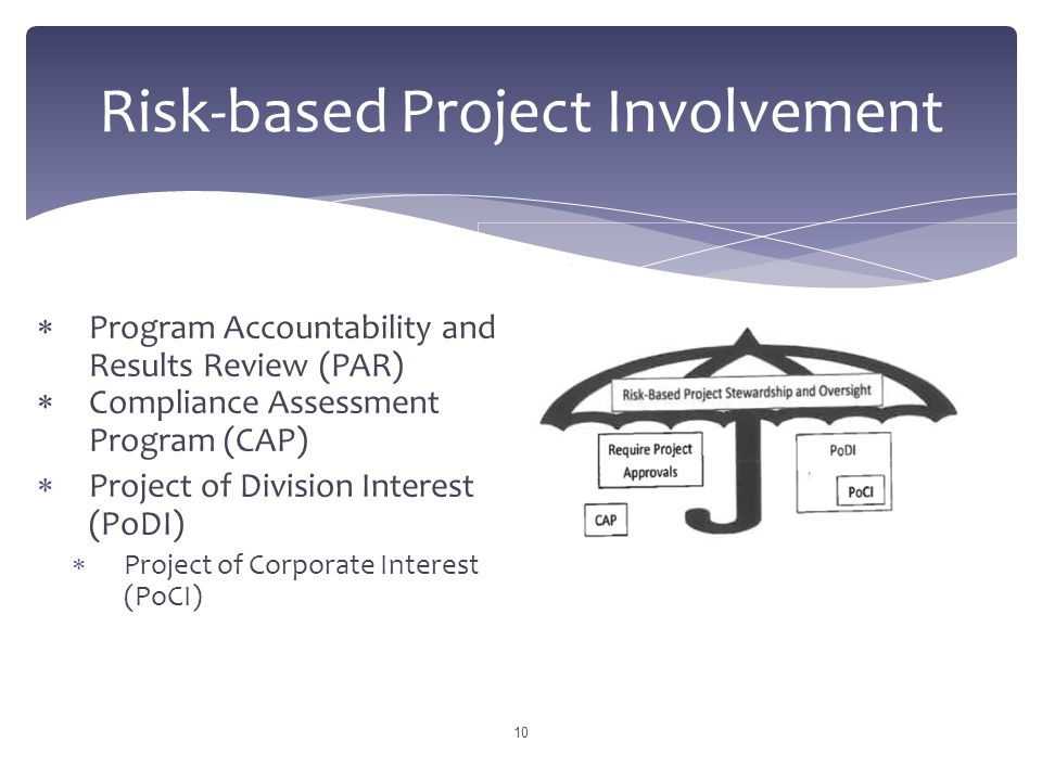Risk-based Project Involvement