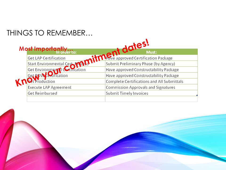 Know your commitment dates!