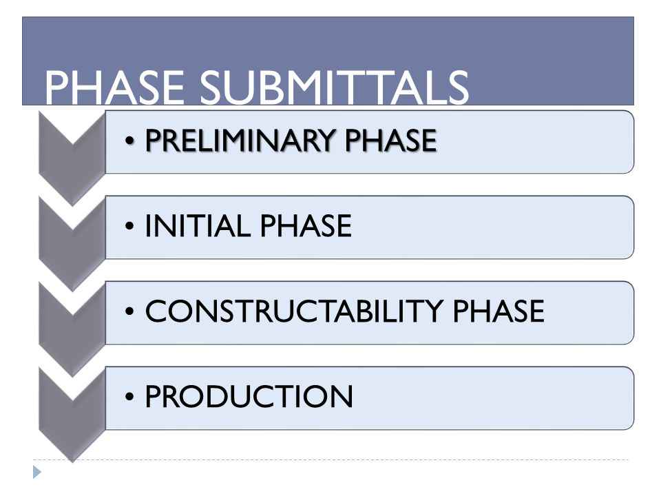 PHASE SUBMITTALS PRELIMINARY PHASE PRELIMINARY PHASE INITIAL PHASE