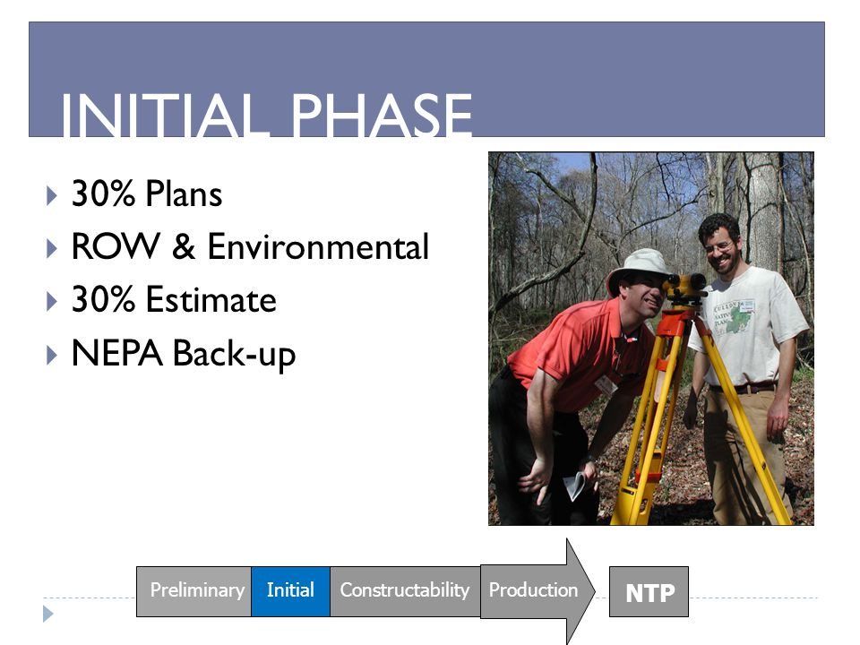INITIAL PHASE 30% Plans ROW & Environmental 30% Estimate NEPA Back-up