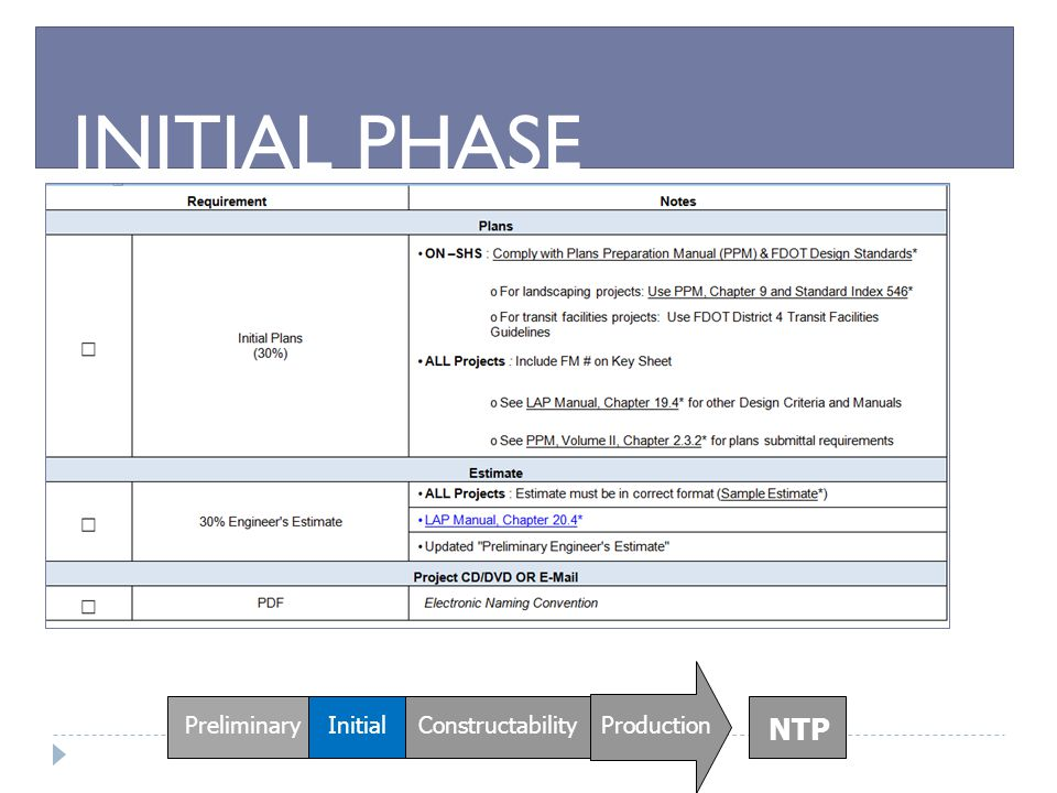 INITIAL PHASE Preliminary Initial Constructability Production NTP