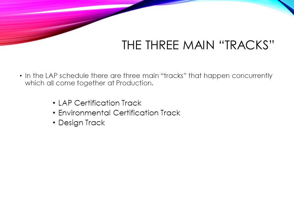 The three main tracks