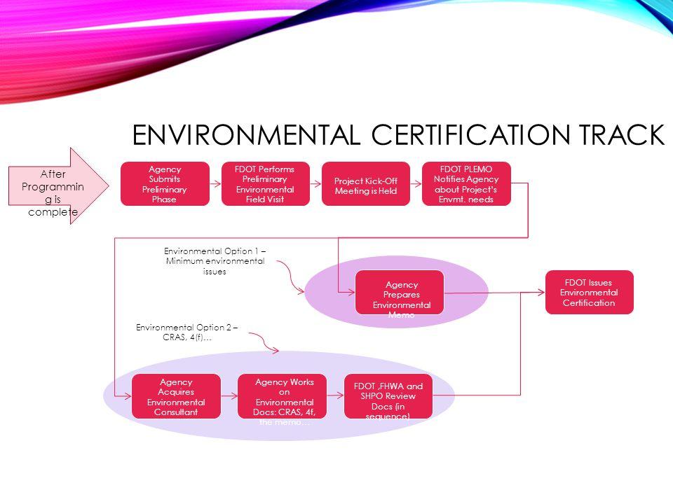Environmental certification track