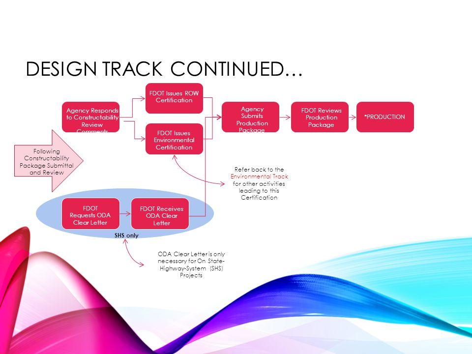 Design track continued…